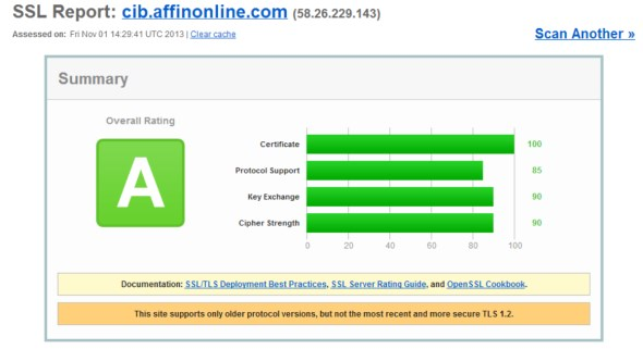 CIB AffinOnline SSL Labs Test Results - 1 Nov 2013