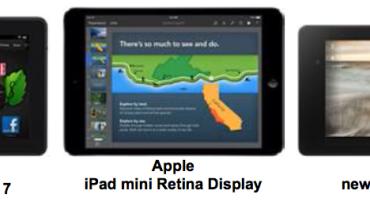 DisplayMate Tablet Shootout
