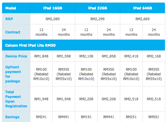 Celcom iPad Air Plans 1