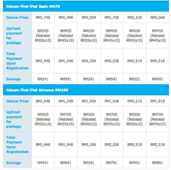 Celcom iPad Air Plans 2