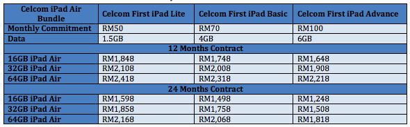 Celcom iPad Air Table