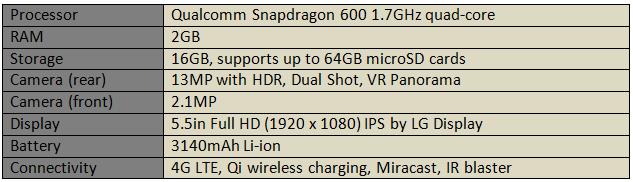 lg-optimus-g-pro-specs