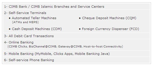 CIMB Bank System Upgrade