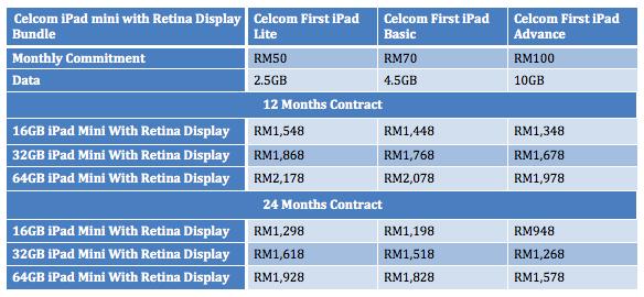 Celcom iPad Mini with Retina Display Plans
