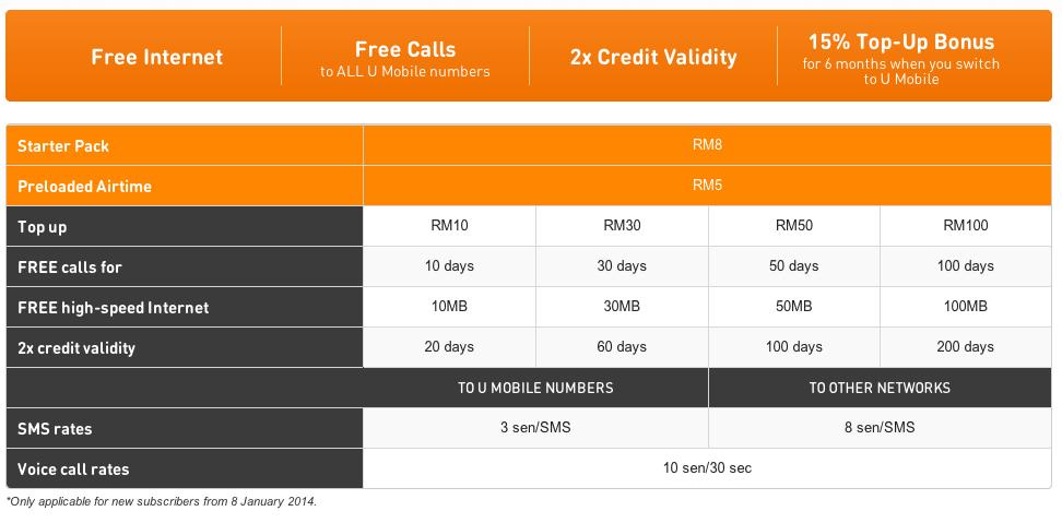 Prepaid internet t mobile : Best buy appliances clearance