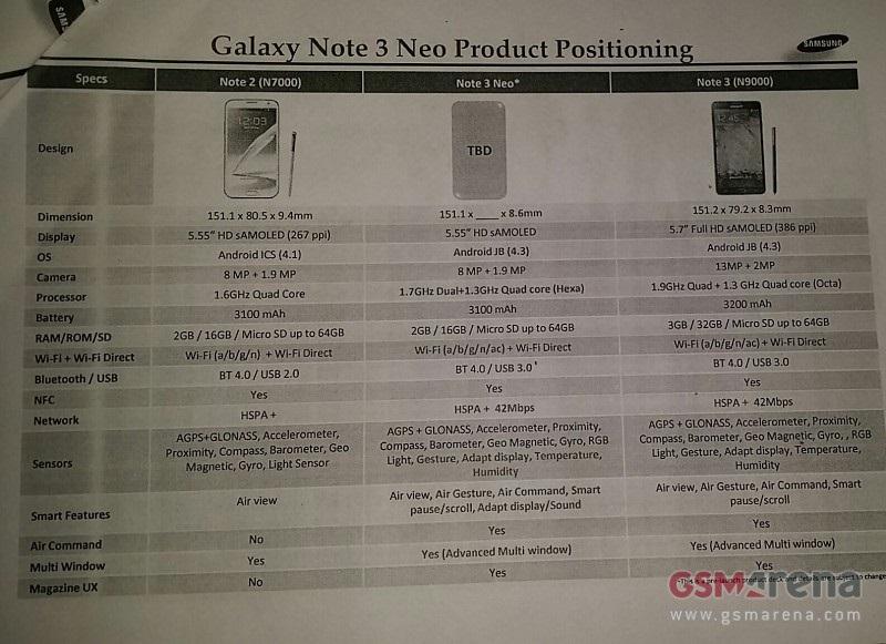 galaxy-note-3-neo-1