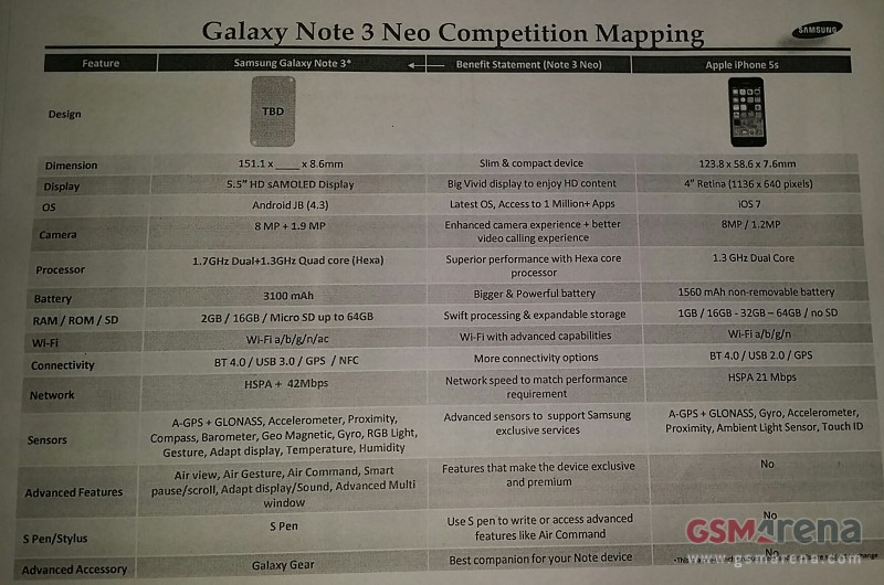 galaxy-note-3-neo-2