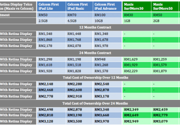 iPad Mini 2 Price Comparison