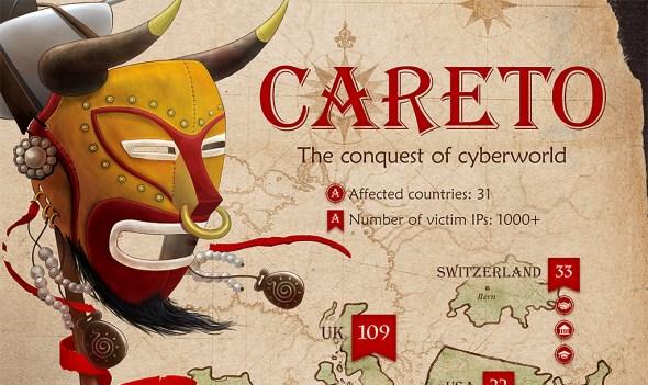 The Mask / Careto Malware