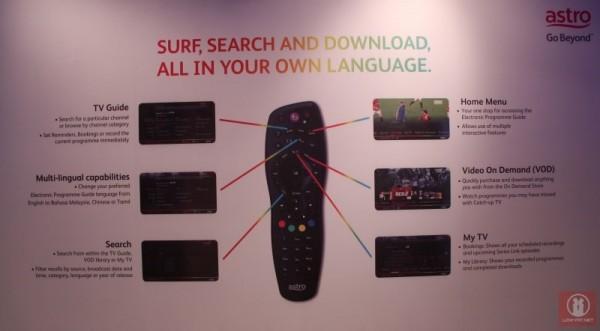 Astro's New TV Guide