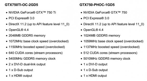 ASUS GTX 750 TI and GTX 750 Specifications