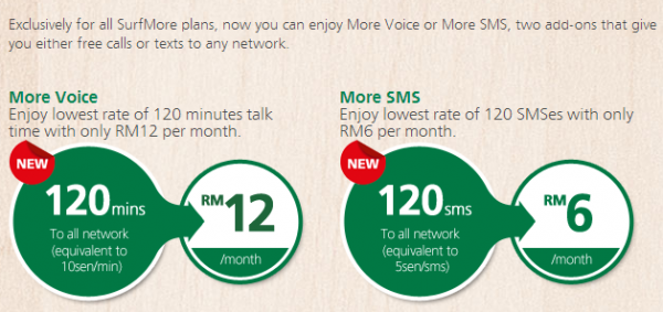 Maxis SurfMore Add Ons