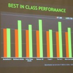 NVIDIA GeForce GTX 750 Benchmark Results