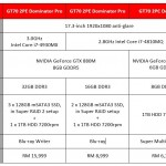 2014 MSI G Series Notebooks Specifications 01