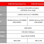 2014 MSI G Series Notebooks Specifications 02