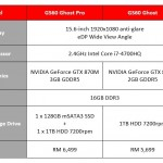 2014 MSI G Series Notebooks Specifications 04