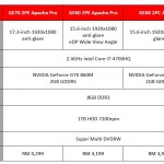 2014 MSI G Series Notebooks Specifications 05