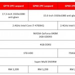 2014 MSI G Series Notebooks Specifications 06