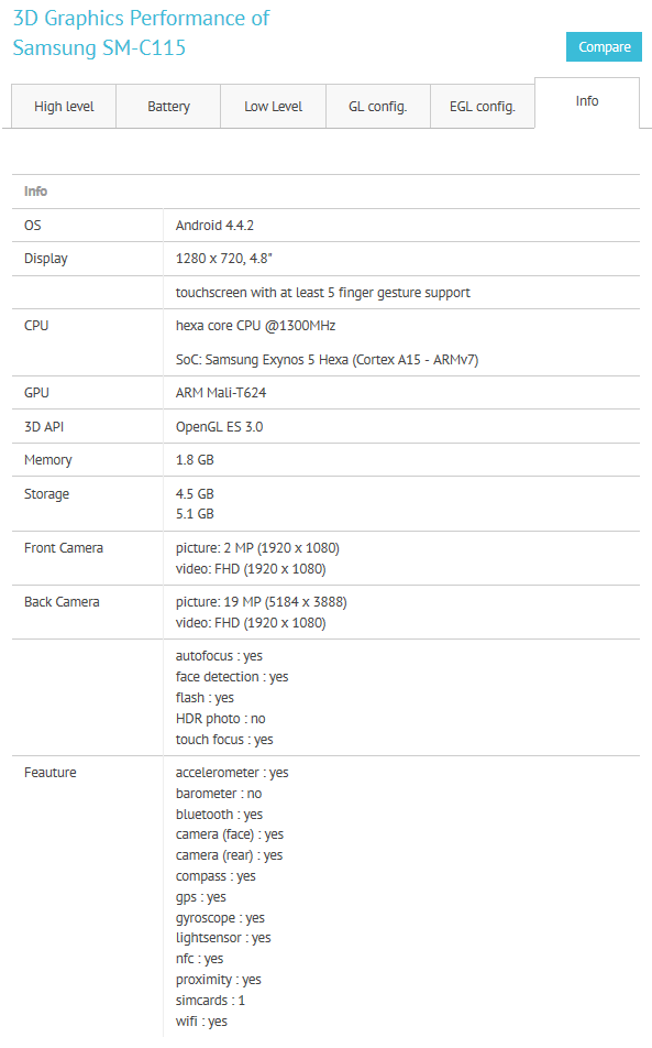 samsung-galaxy-s5-zoom-gfxbench
