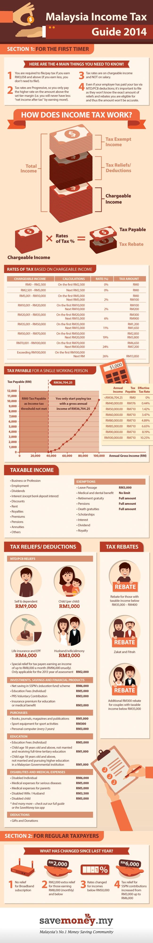 140402__SM_Tax-Guide-Edit