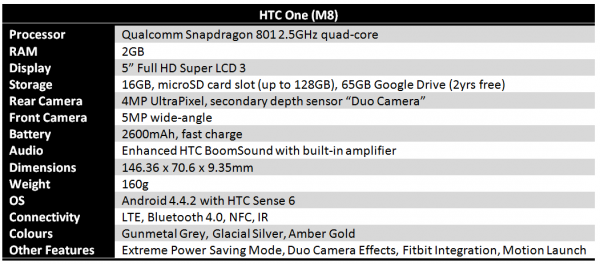 htc-one-m8-specs