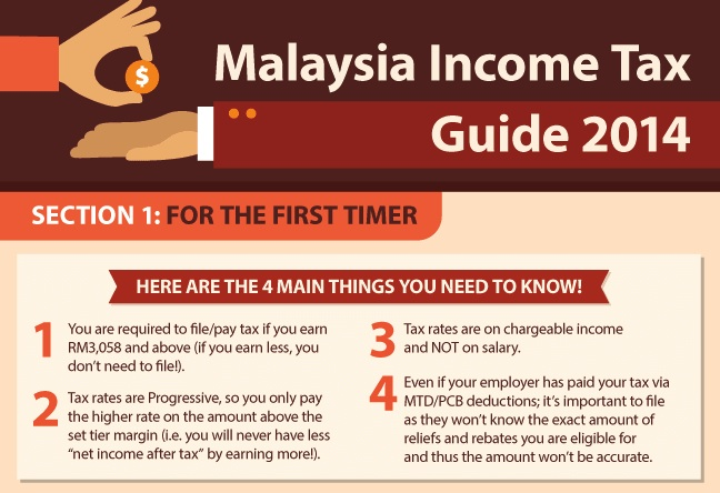 Infographic Ideas infographics income tax : A Guide To Malaysian Income Tax In An Infographic! - Lowyat.NET