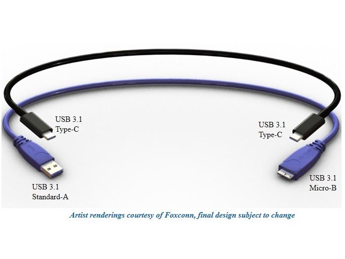 usb-type-c-3.1-connector