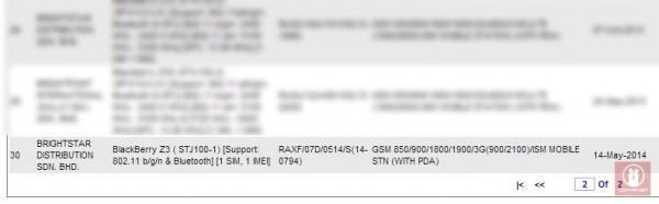 BlackBerry Z3 on SIRIM Database