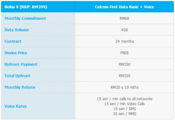 celcom-first-data-nokia-x-bundle-postpaid-plan