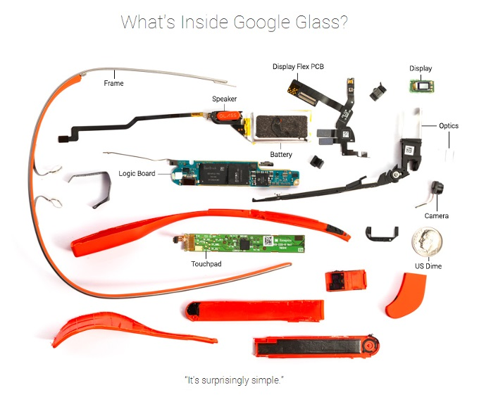 Teardown shows 1500 google glass costs just 80 to build lowyat google glass teardown ccuart Choice Image