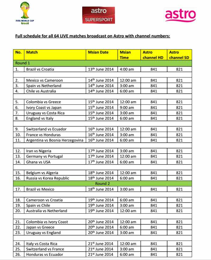 Where When And How To Watch 2014 Fifa World Cup Matches In Malaysia Lowyat Net