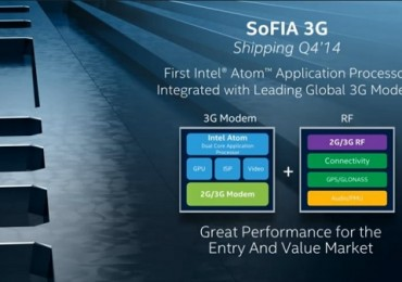 Intel Sophia SoC