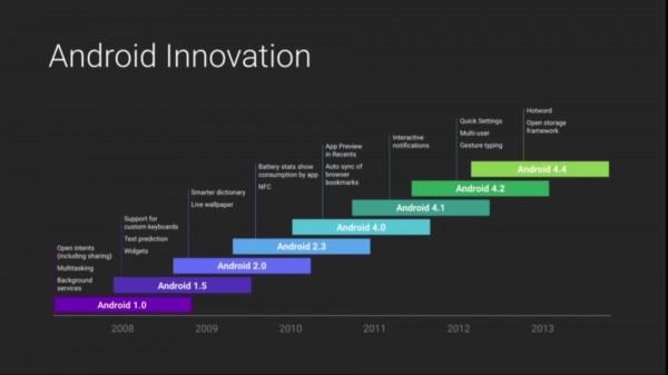 google-io-android-innovation-2