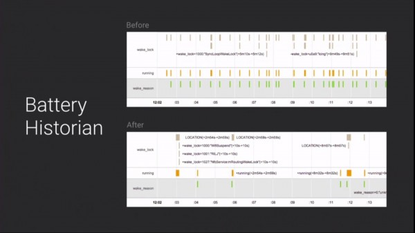 google-io-project-volta-battery-historian