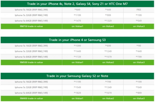 iphone-5s-maxis-tradeup-updated-devices