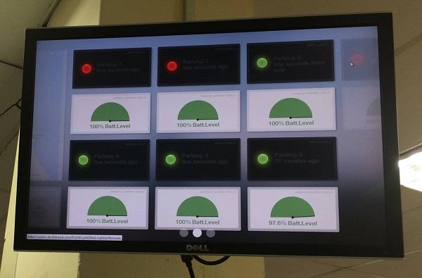 Mimos SPS monitoring software