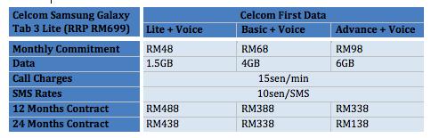 Celcom Samsung Galaxy Tab 3 Lite Plans