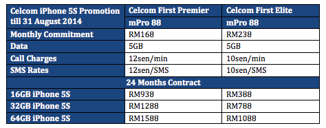 Celcom iPhone Promotion 1