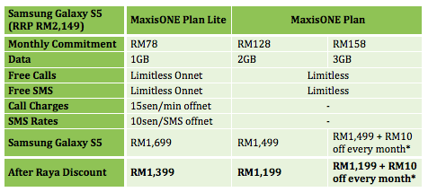 Maxis Lowers Galaxy S5 RRP Plans