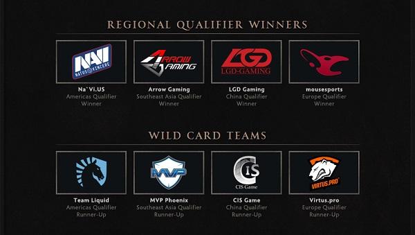 TI 2014 Teams 2