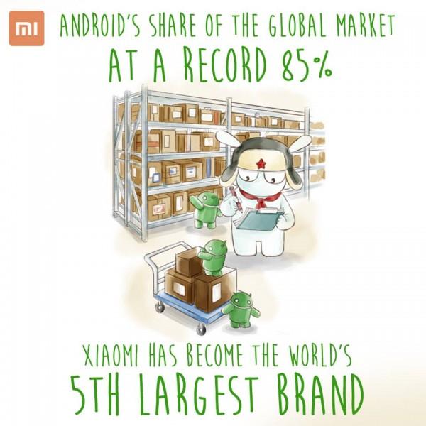 Xiaomi Fifth Largest Phone Manufacturer Q2 2014