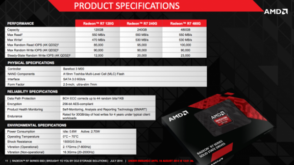 AMD SSD Other