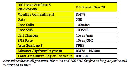 Asus Zenfone 5 Bundle
