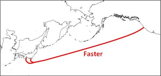 Google-faster