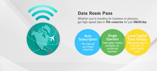 Maxis Data Roam Pass