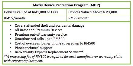 Maxis Device Protection Program