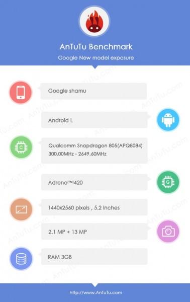 Nexus 6 AnTuTu