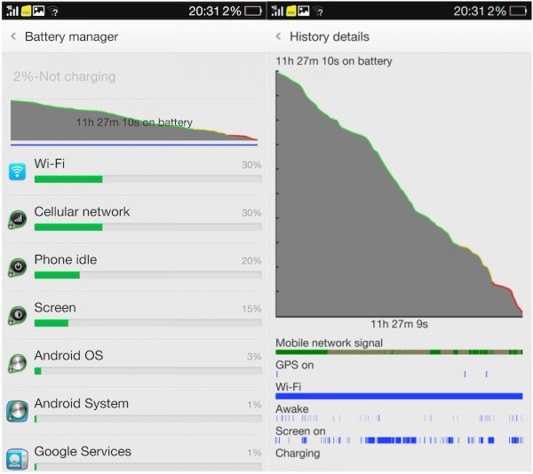 Oppo Find 7 Battery Drain