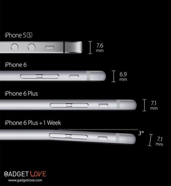GadgetLove iPhone 6 Plus 1 Week