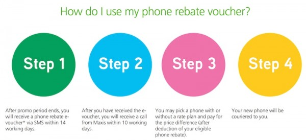 Maxis Referal Program Phone Voucher How To